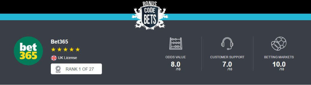 bonuscodebets-who-we-are-and-what-we-do