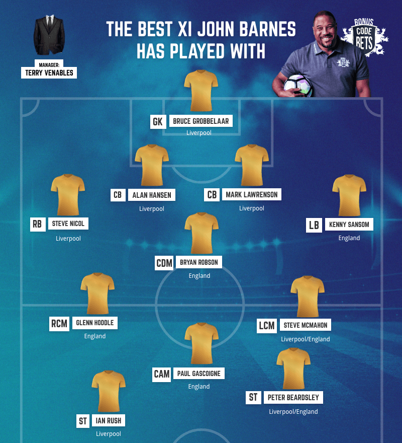 Best XI John Barnes has played with - Premier League Tips