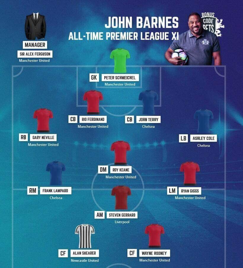 Premier League Tips - All time XI